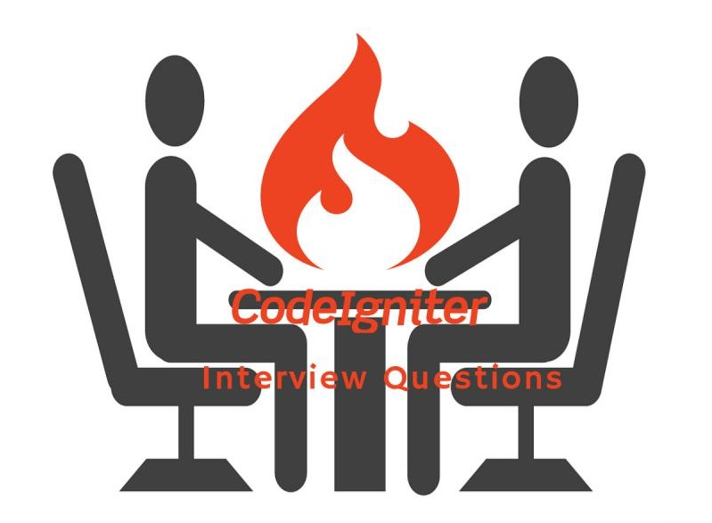 35+ CodeIgniter Interview questions and Answer in 2019