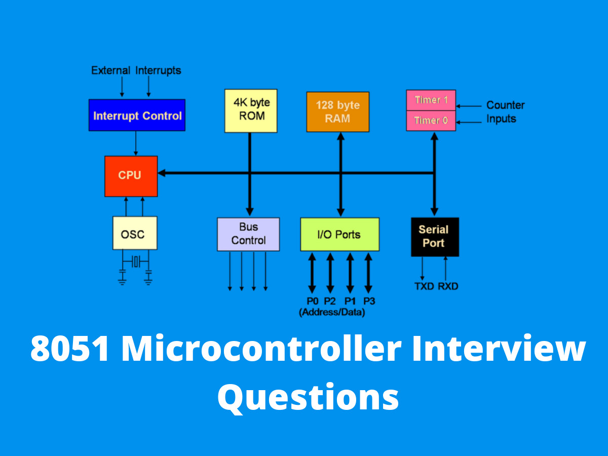 8051 Microcontroller Interview Questions in 2019 - Online Interview