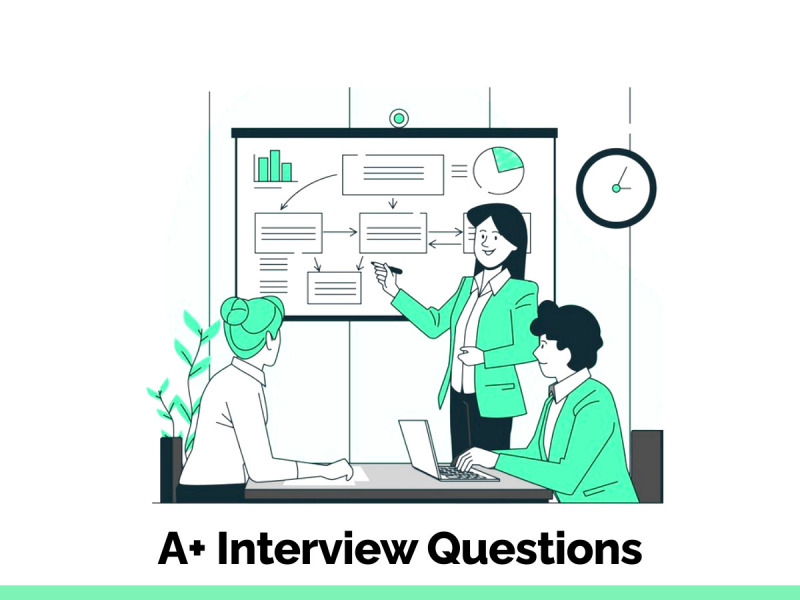 A+ Interview Questions