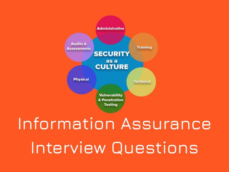Information Assurance Interview Questions