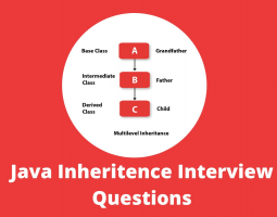 Java inheritance interview questions