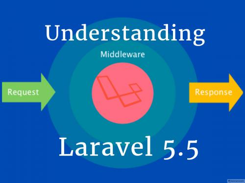 Laravel 5.5 Middleware complete Tutorial