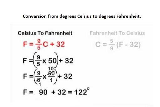 Conversion from C to F