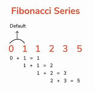 Fibonacci Series Demo
