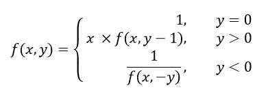 Power of a number formula