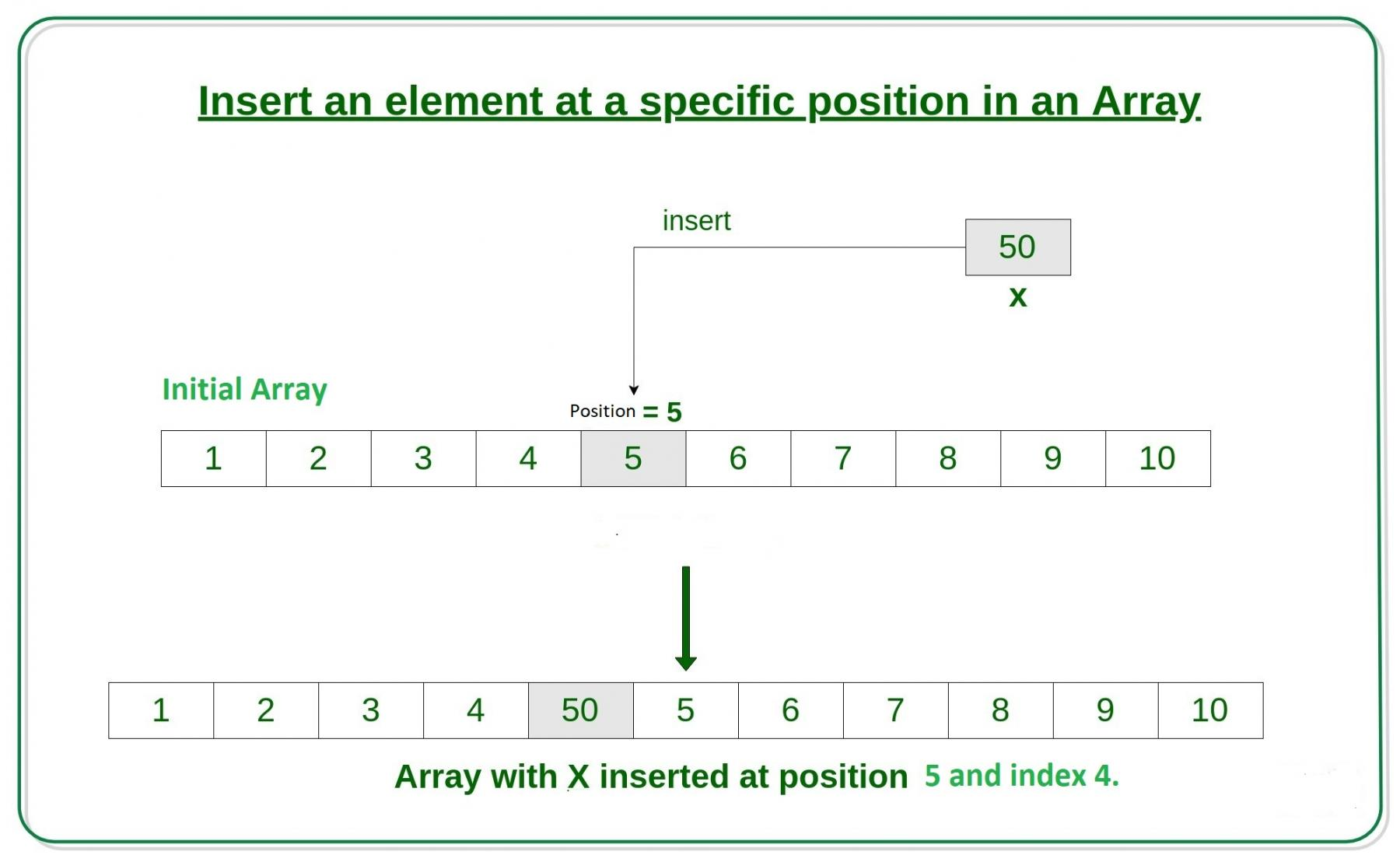 Array Insertion demo