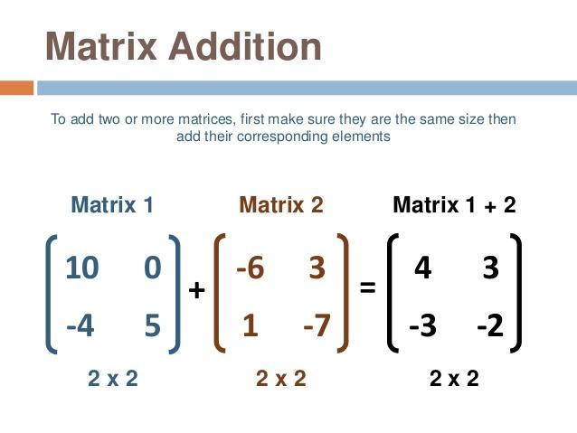 Demo of matrix addition