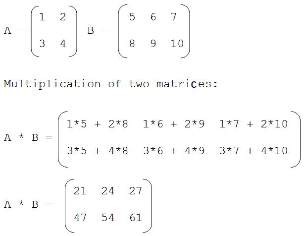 Demo for multiplication of Matrix