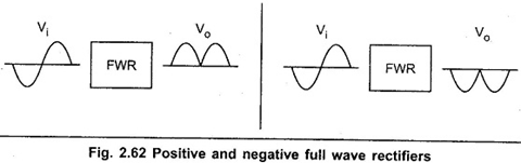 precision full-wave rectifier